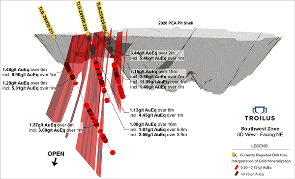 Figure 2: Southwest Zone PEA Pit Shell and New Drill Results - Looking North East
