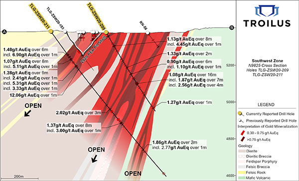 Figure 3: Section N9925; View of drill hole TLG-ZSW20-209 and TLG-ZSW20-211