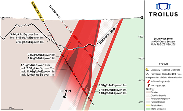 Figure 4: Section N9700; View of drill hole TLG-ZSW20-208